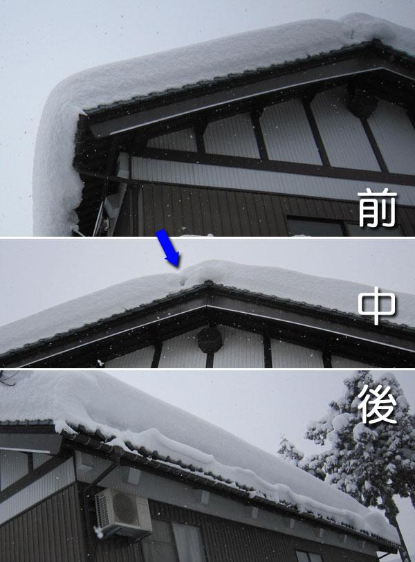 雪が巻いている家の前側と、雪が間数に落下している家の後側。その証拠は、屋根の雪の亀裂(青い矢印)にある。