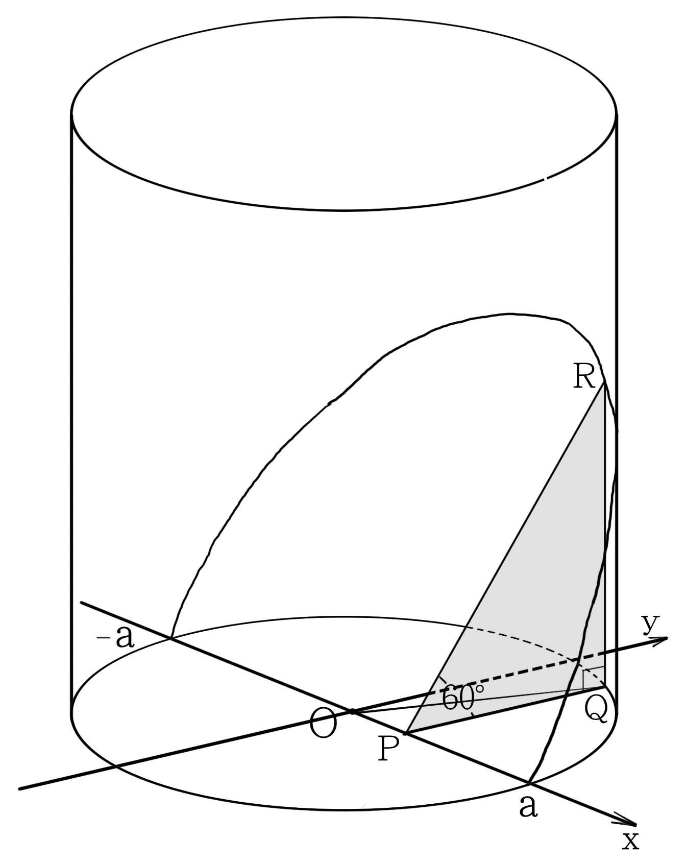 数学の重要例題。図を描くのがかなり面倒だった。